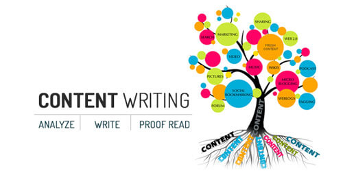 Content writing companies in london